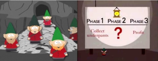 UnderpantsGnomes